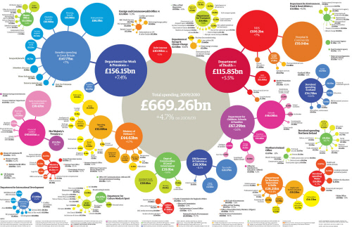 Public-spending-graphic-005