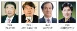 LG그룹 인사 키워드 '시장 선도'