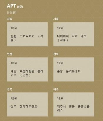 아파트투유, 21일(춘분) 청약 신청은? 서울 논현 아이파크·디에이치 자이 개포 등