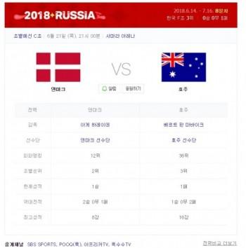 덴마크-호주 경기, SBS 스포츠·푹·아프리카TV·옥수수TV서 생중계