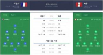 프랑스-페루, 선발 라인업 공개 '지루 vs 게레로'