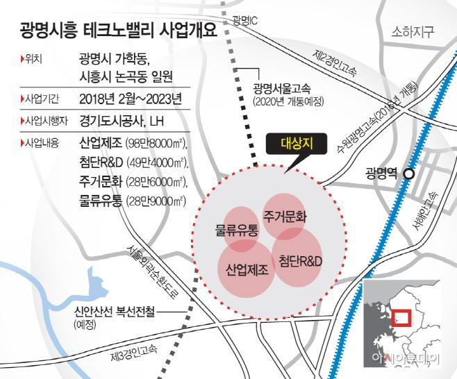 광명시흥테크노밸리사업개요-01