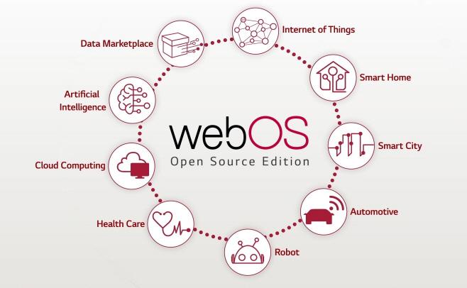 webOS_개념도
