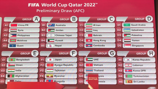 카타르 월드컵 아시아 2차 예선 조 추첨식