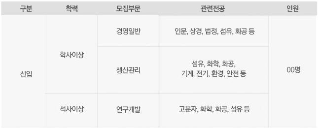 [휴비스] 2020 신입사원 채용_모집분야