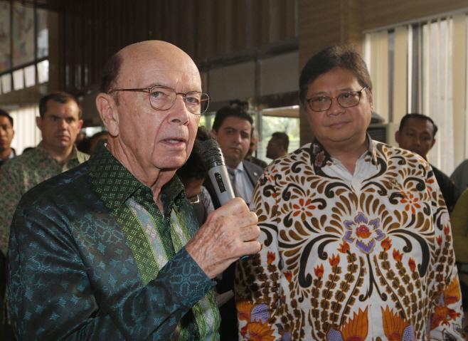 Indonesia US Trade
