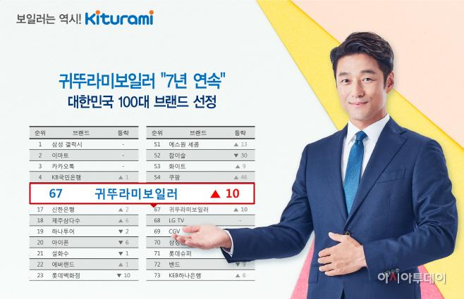 귀뚜라미보일러, 7년 연속 대한민국 100대 브랜드 선정 이미지1
