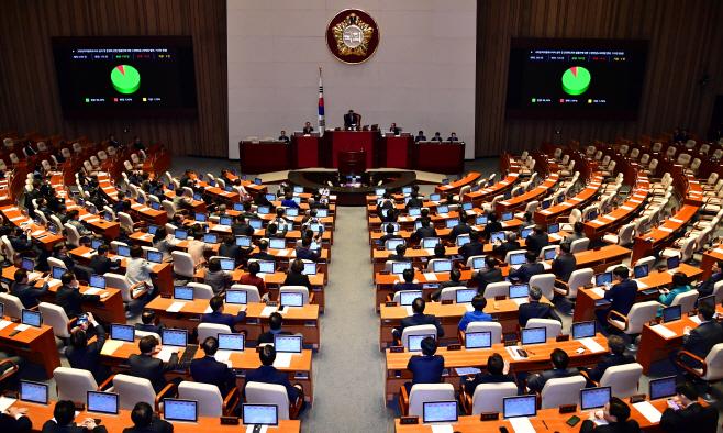 [포토]공수처법, 국회 본회의 통과