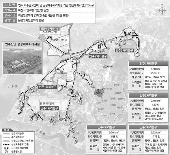 아산시 인주면 하수관로정비 민간투자사업