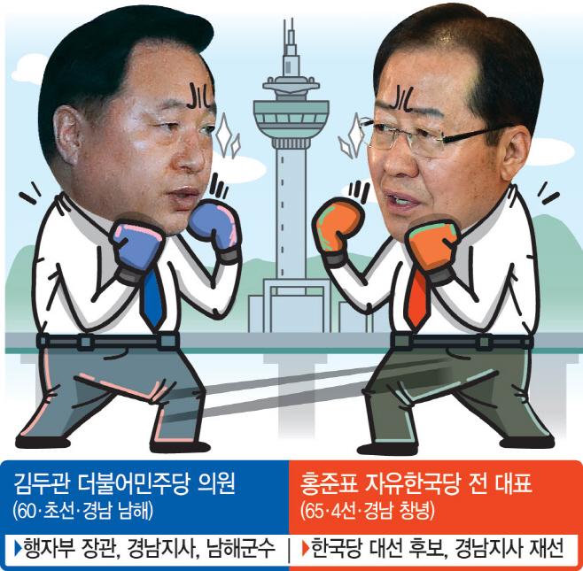 김두관홍준표