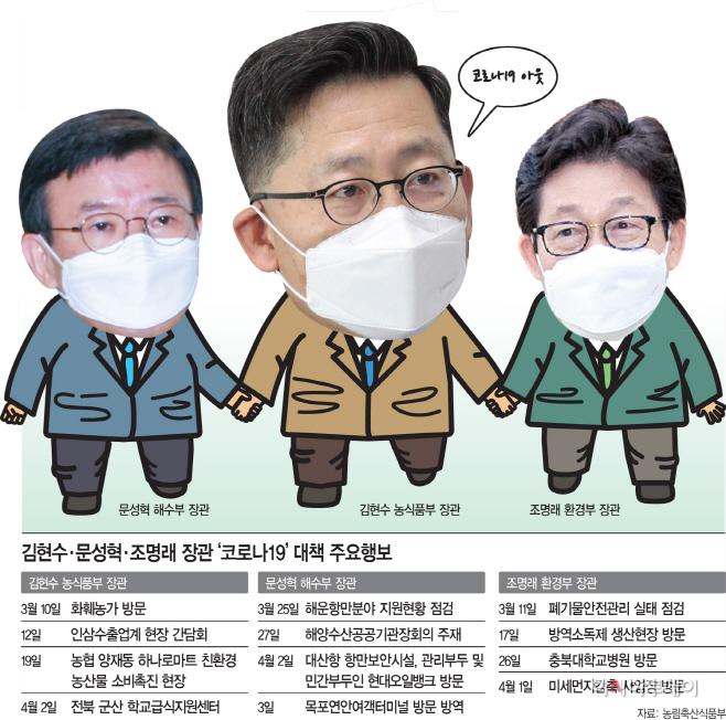 김현수·문성혁·조명래장관'코로나19'대책주요행보