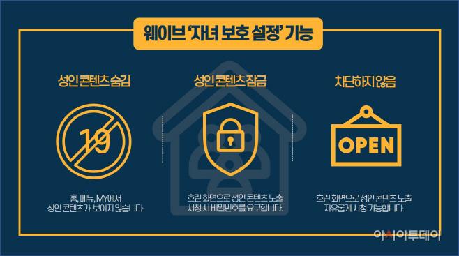 (20200410)사진자료_웨이브_자녀보호시청기능