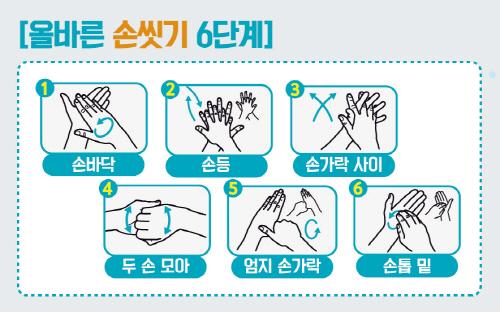 감염병예방(손씻기,_기침예절)_포스터