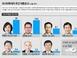 """[아시아투데이 여론조사] 20대 """"한국당보다 바른미래당..."""