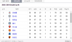 '손흥민 89분' 토트넘, 에릭센 결승골로 1-0 우승..