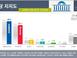 민주당, 소폭 오른 38.6%…한국당, 32.1% 문재인..