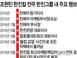 """국토부 """"진에어, 조현민 지주사 복귀 소명해야""""… 제재해.."""