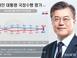 문재인 대통령 지지율 46.2%…조국논란에 2주 연속 하..