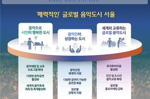 서울시, '글로벌 음악도시'로…사계절마다 음악축제 연다