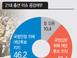 [아시아투데이 창간 여론조사] 내년 총선 '현역 지지'..