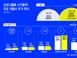 삼성전자가 견인한 삼성그룹株, 시총 1년새 80조 증가