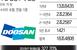 박정원 체제 4년 '두산'… 냉혹한 경영 시험대 올랐다