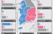 [4·15 총선 판세 분석] 경합지역만 130여곳 접전양..