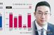 '코로나 폭풍' 속 삼성전자 '반도체'·LG전자 '생활가..