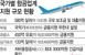 정부, 코로나19 '골든타임' 금주 대한항공·아시아나항공..