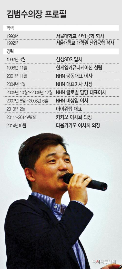 김범수의장-프로필