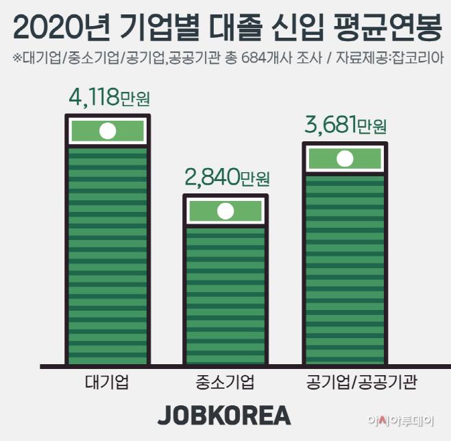 2020-0224-2020년-대졸-신입-