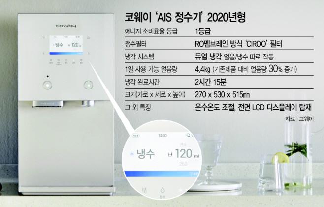 basic_2020