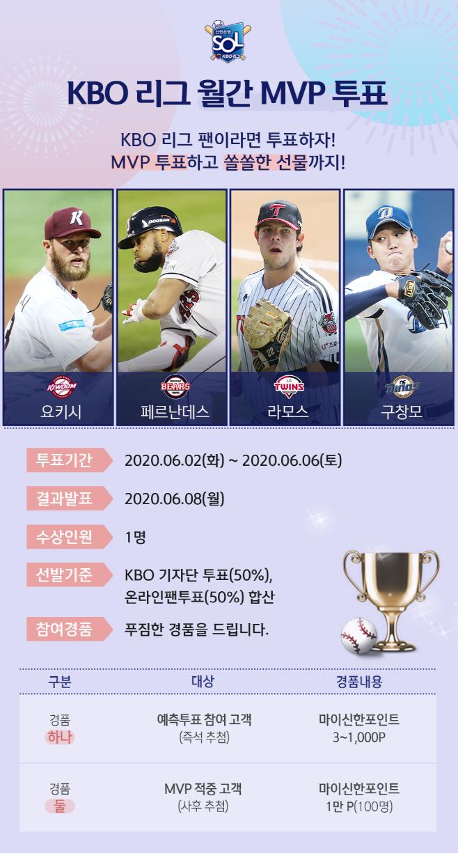 월간 MVP 투표(수정 후)