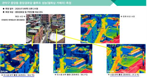 [쿨루프] 열화상카메라 촬영 온도 측정 결과(중앙경로당)