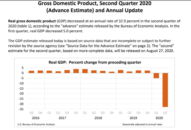 미 상무부 2020 2분기 GDP 성장률