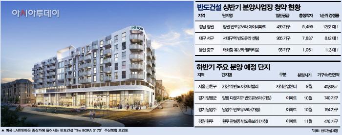'The BORA 3170' 조감도+상반기 청약결과 및 분양예정단지