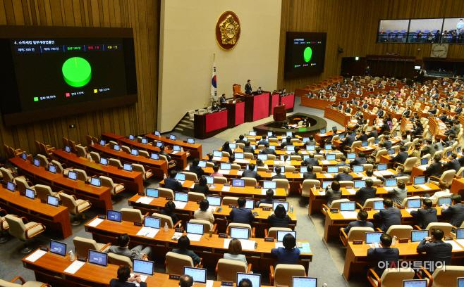 [포토] 소득세법 일부개정법률안 국회 본회의 통과