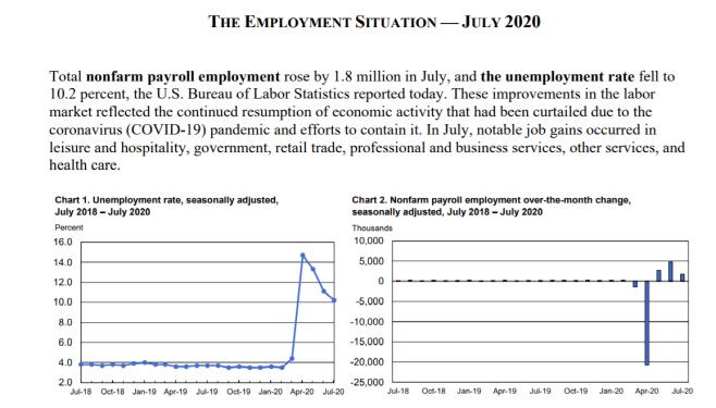 미 노동부 일자리 보고서