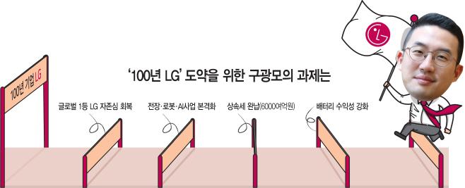 100년 LG도약을 위한 구광모의 과제는
