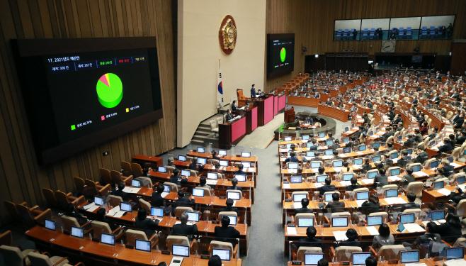 558조원 2021년도 예산안 국회 통과<YONHAP NO-5025>