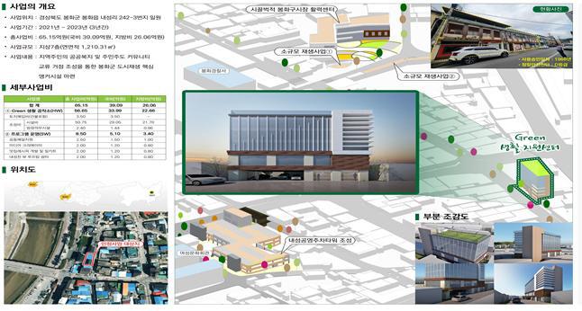 2. 도시재생사업-내성리 (1)