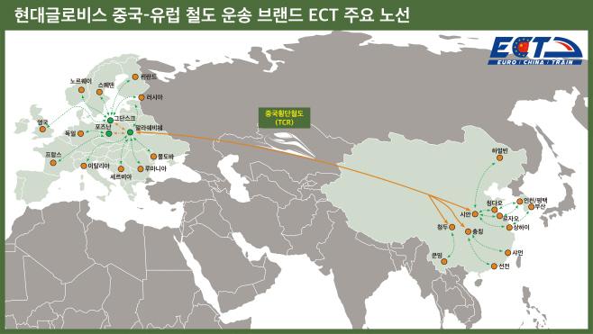 현대글로비스 중국-유럽 철도운송 브랜드 ECT 주요 노선