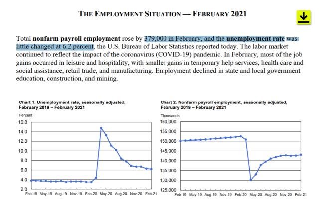 미 일자리 증가20210305_103815