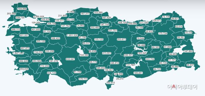 터키 백신 접종자 수