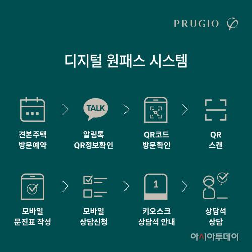 디지털 원패스 시스템