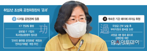 조성욱 공정거래위원장 공과