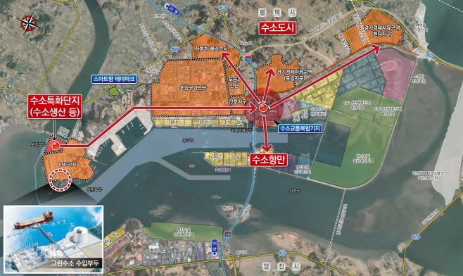 평택시, 대한민국 최초 탄소중립 수소복합지구 구축