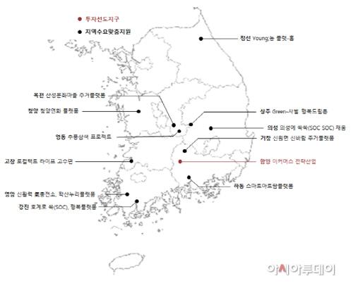 2021년 지역개발 공모사업