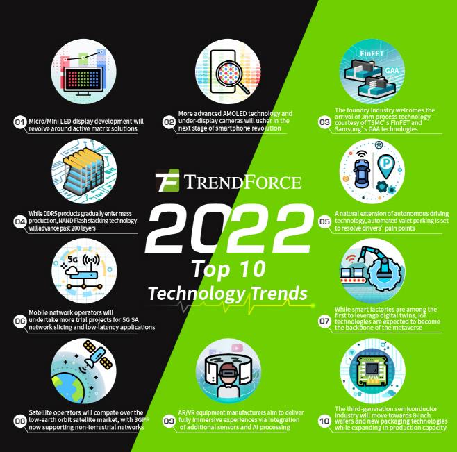 20210914_171052_0916_tf-2022年十大科技趨勢