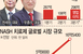 [종목 PICK!] 반전 쓴 한미약품, 상한가 '대박'…..